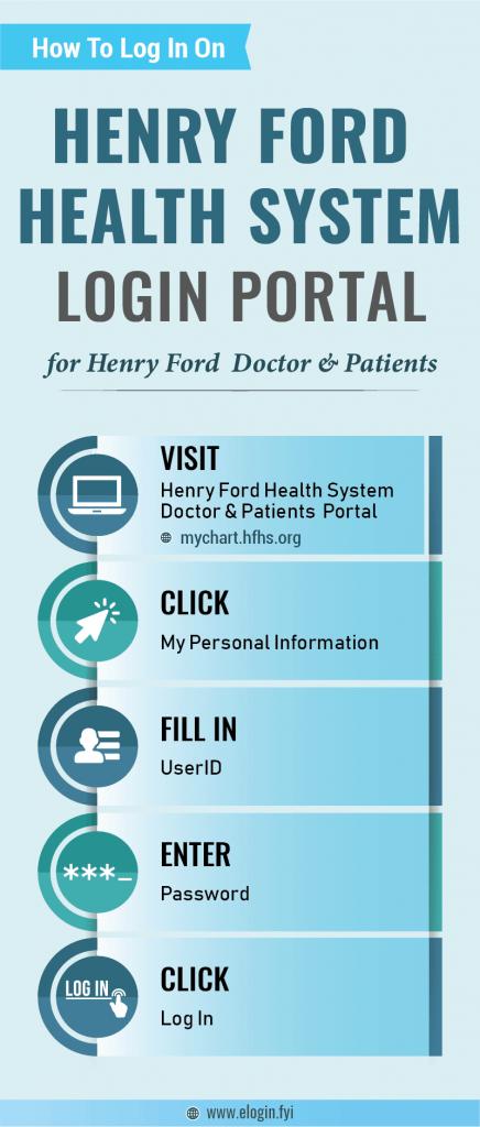 Henry Ford Login Portal