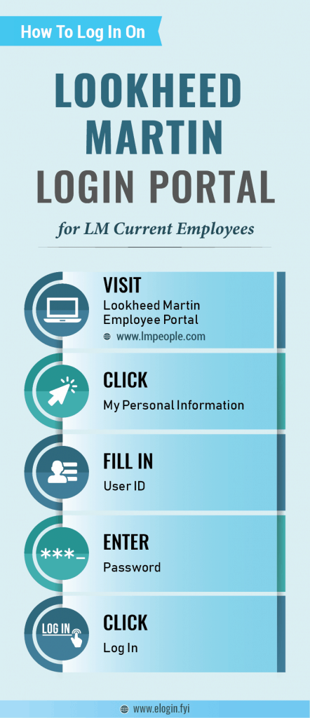 LmPeople Login Portal