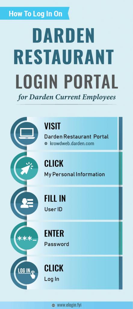 Darden Restaurant Login Portal