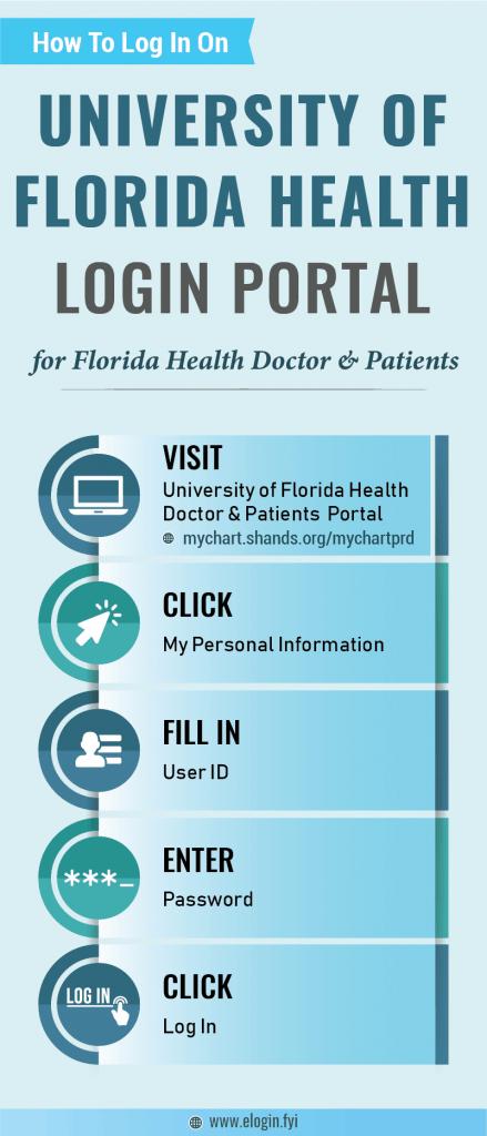 University of Florida Health Login Portal