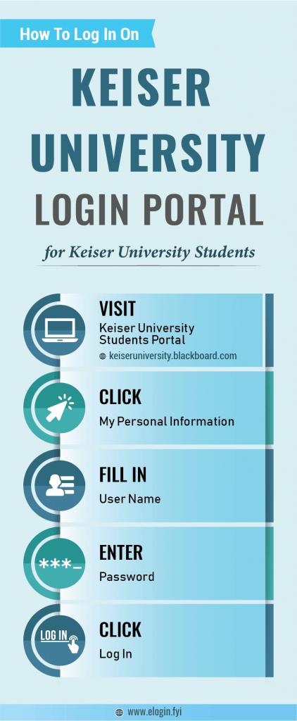 Keiser University Login Portal