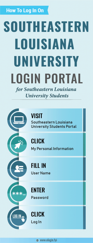 Southeastern Louisiana University Login Portal