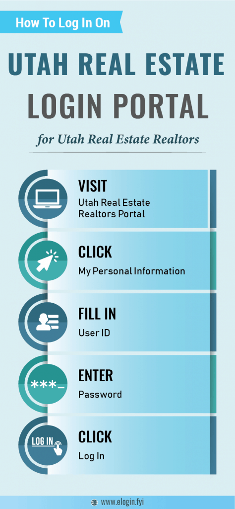Utah Real Estate Login Portal