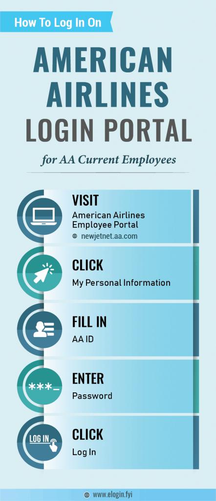 American Airlines Login Portal