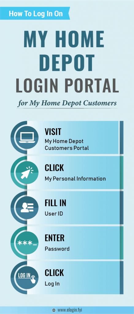 My Home Depot Login Portal