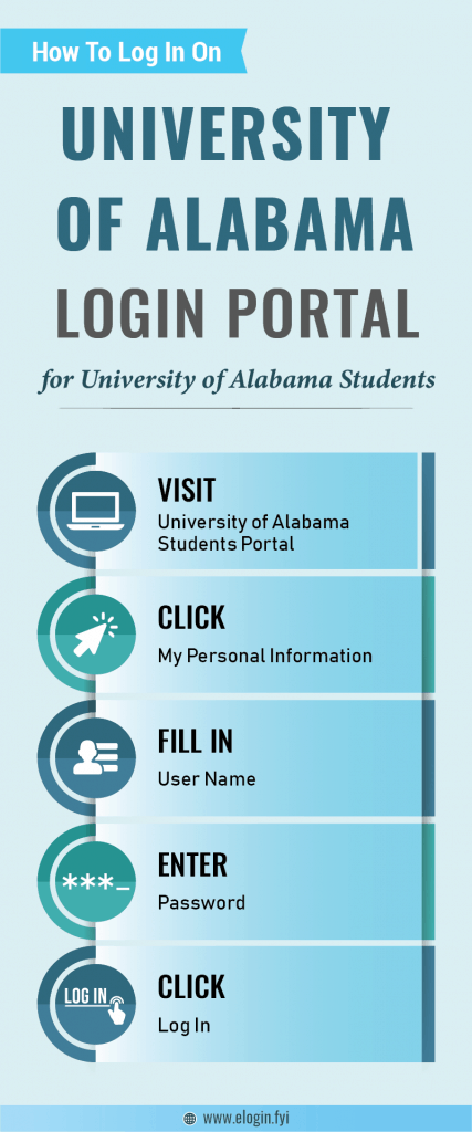 University of Alabama Login Portal