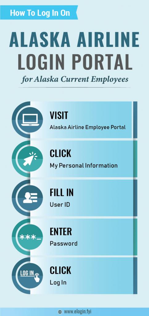Alaska Airline Login Portal