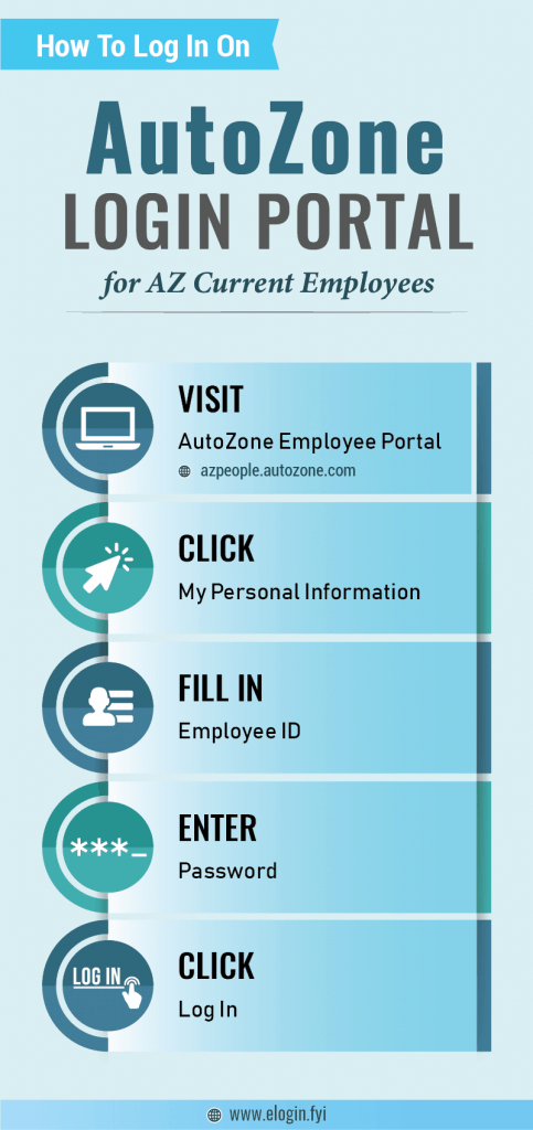 AutoZone Login Portal