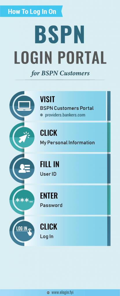 BSPN Login Portal