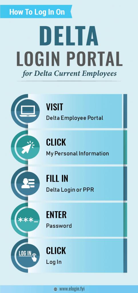 Delta Login Portal