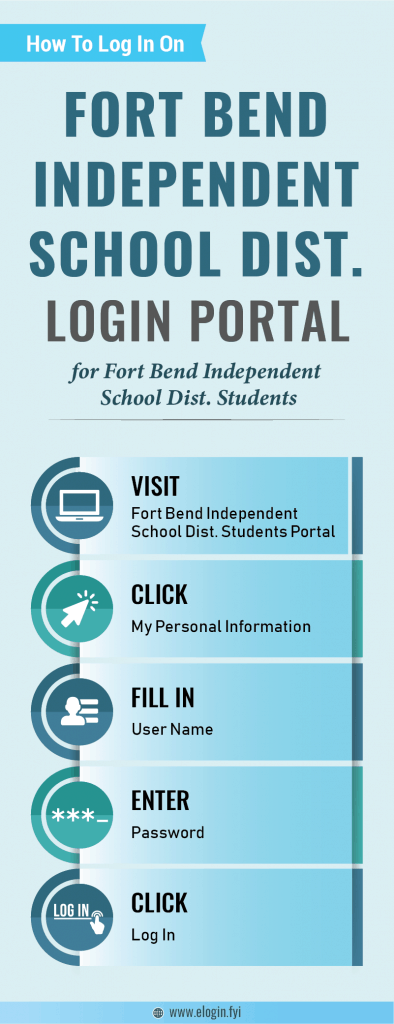 Fort Bend Independent School Dist. Login Portal