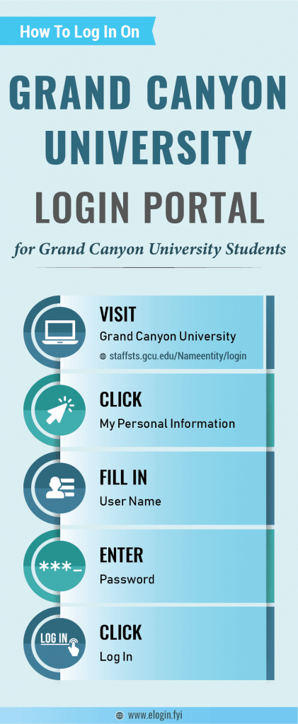 Grand Canyon University Login Portal