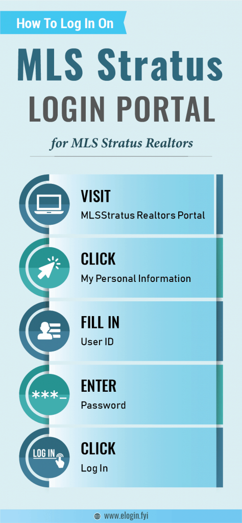 MLS Stratus Login Portal