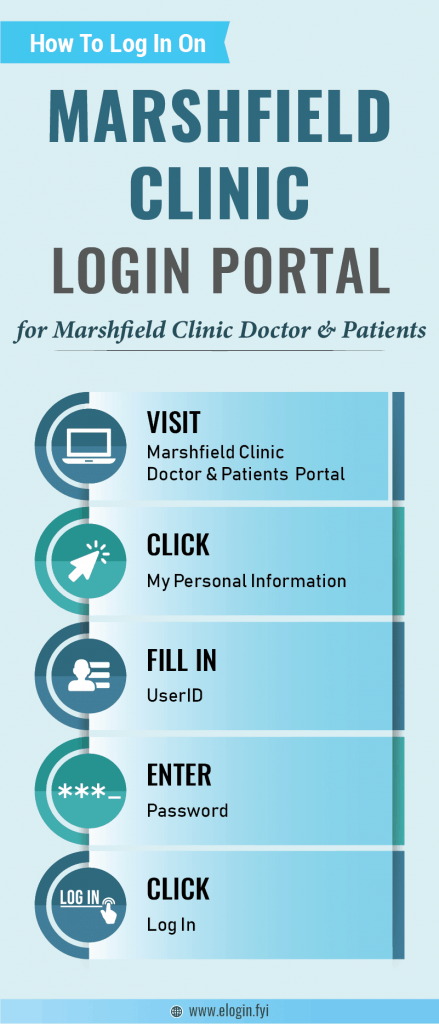 Marshfield Clinic Login Portal