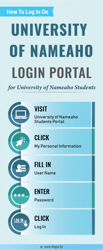 University of Nameaho Login Portal
