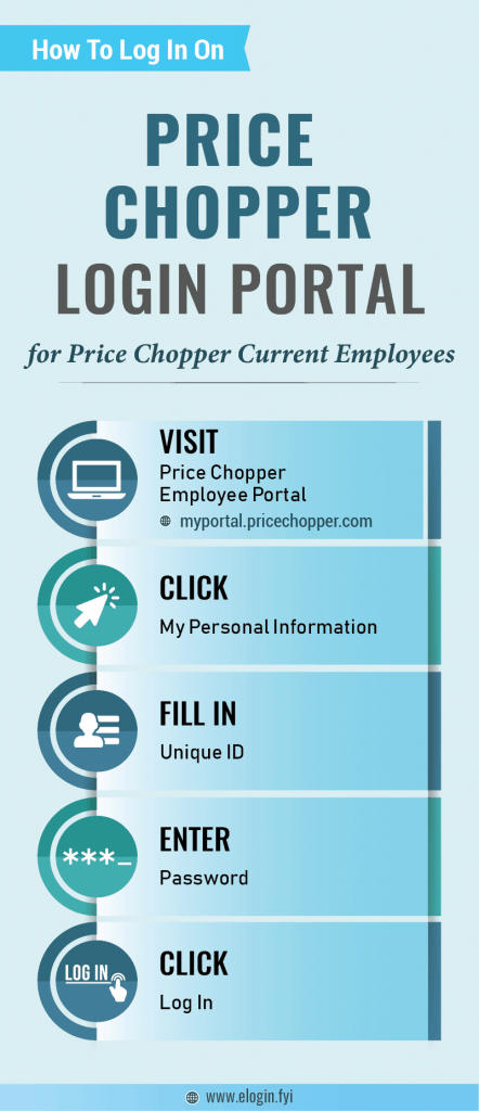 Price Chopper Login Portal