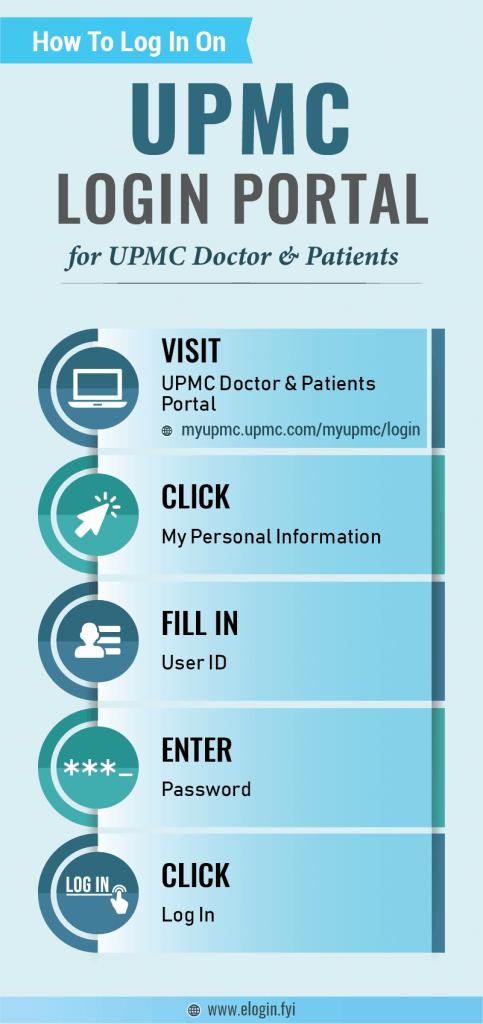 UPMC Login Portal