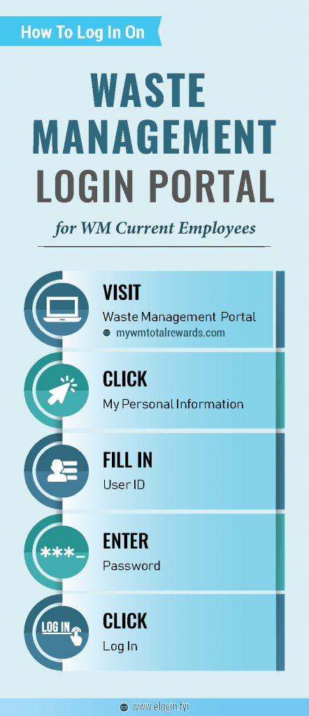 Waste Management Login Portal