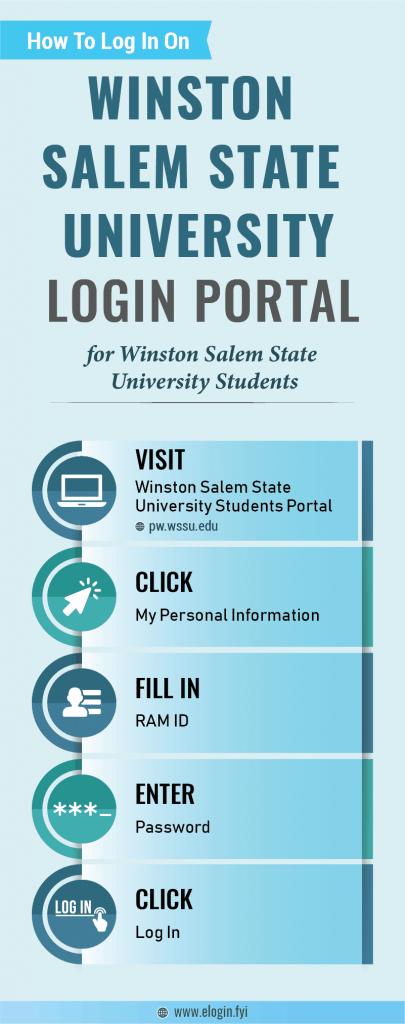 Winston Salem State University Login Portal