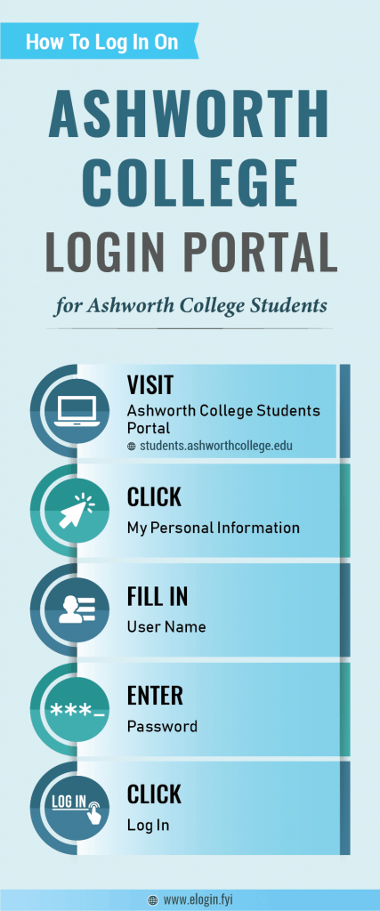 Ashworth College Login Portal
