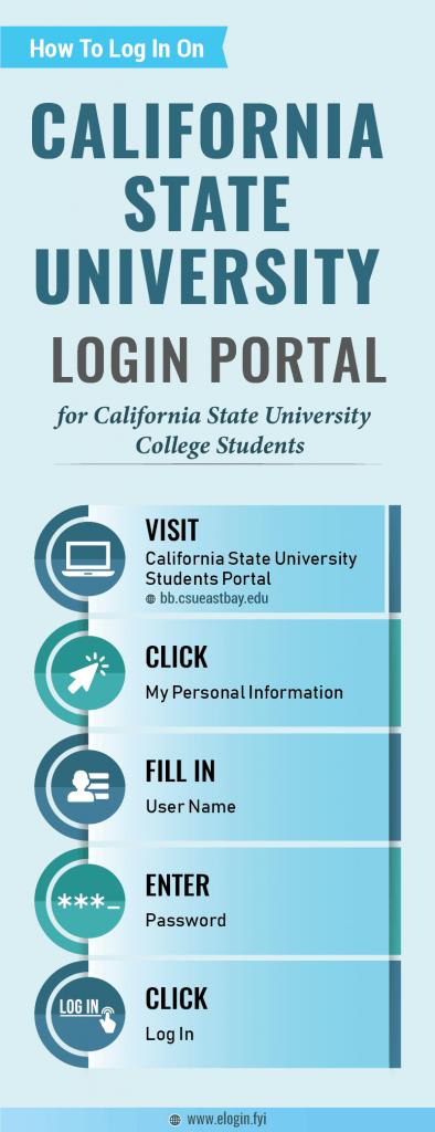 California State University Login Portal