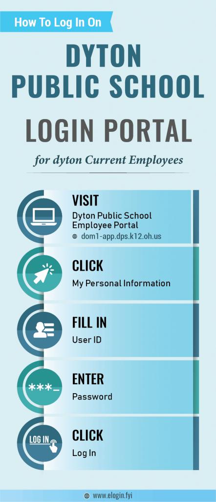 Dyton Public School Login Portal