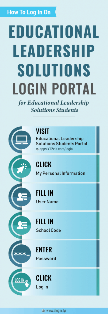Educational Leadership Solutions Login Portal
