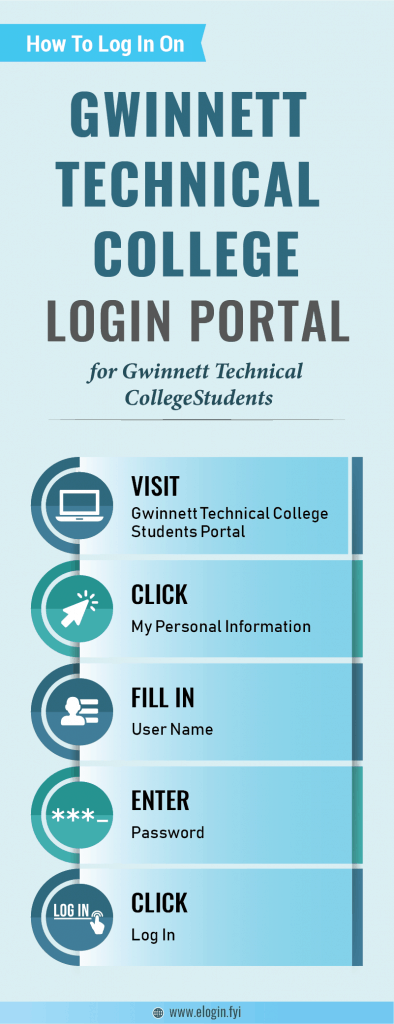 Gwinnett Technical College Login Portal