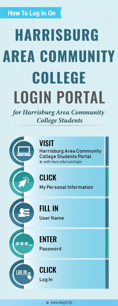 Harrisburg Area Community College Login Portal