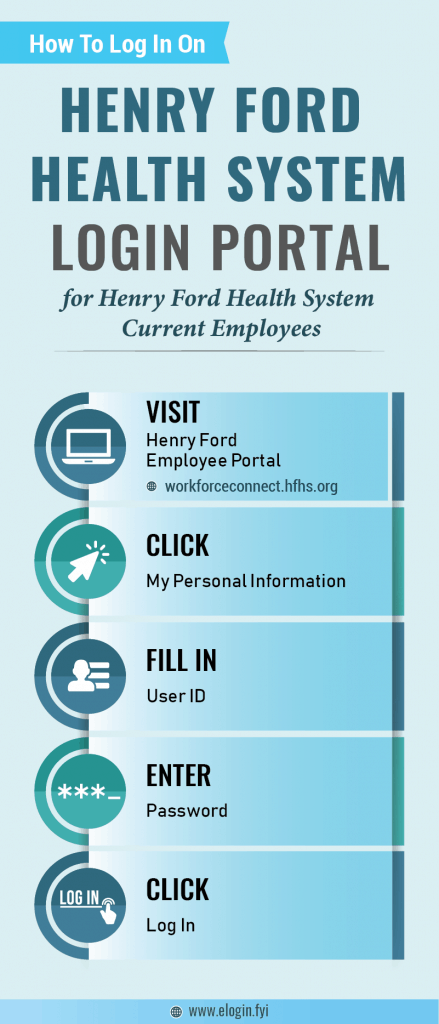 Henry Ford Health System Login Portal