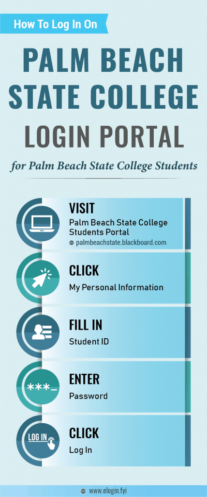 Palm Beach State College Login Portal