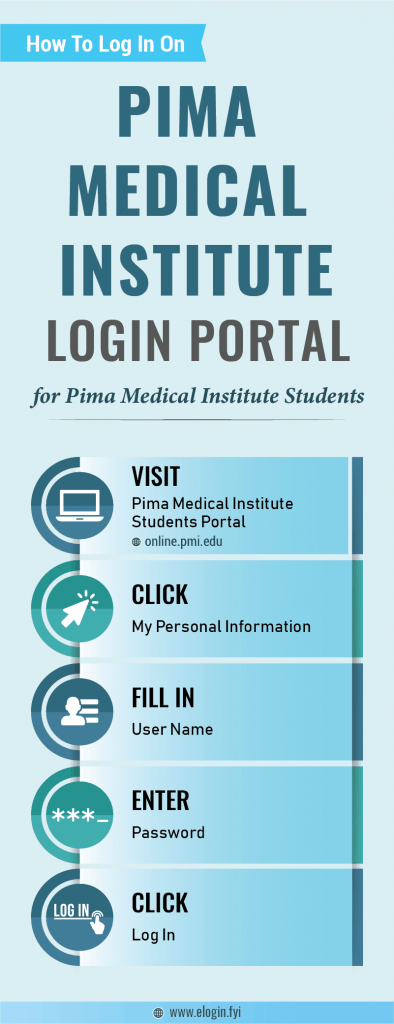 Pima Medical Institute Login Portal
