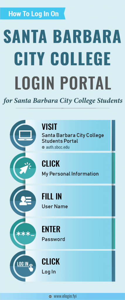 Santa Barbara City College Login Portal