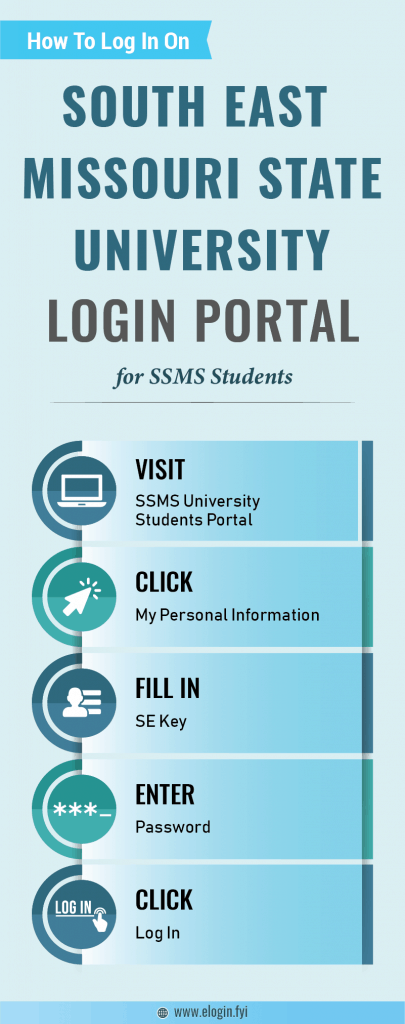 South East Missouri State University Login Portal