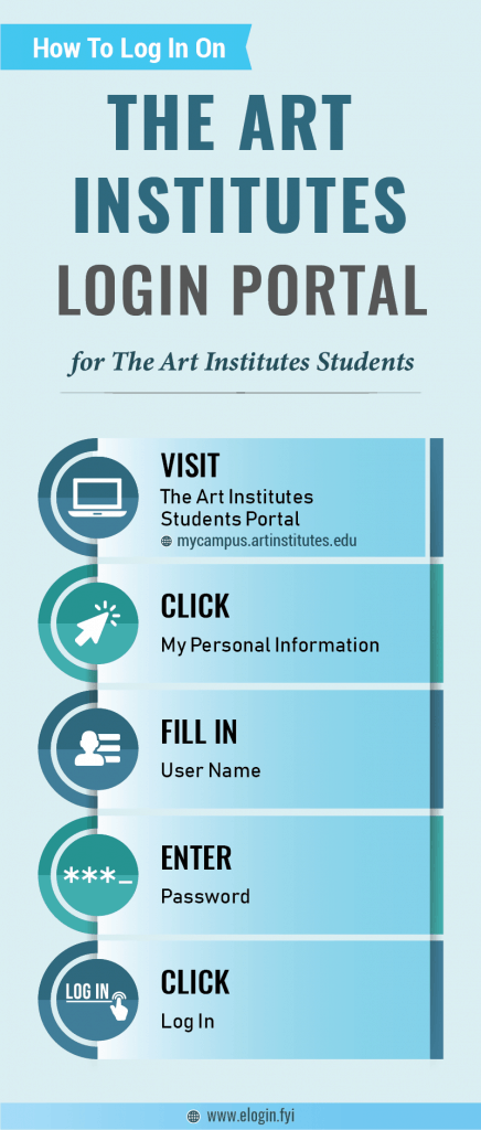 The Art Institutes Login Portal