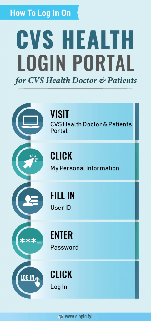 CVS Health Login Portal