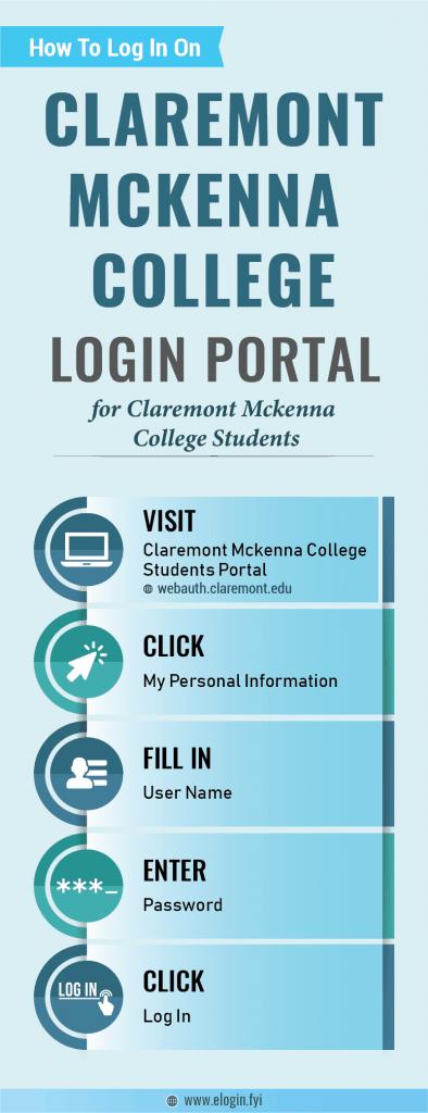 Claremont Mckenna College Login Portal