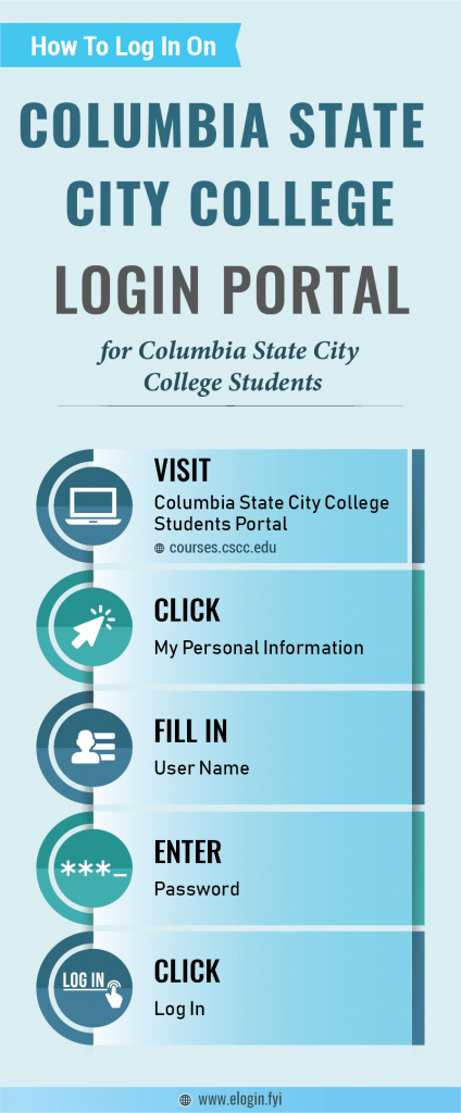 Columbia State City College Login Portal