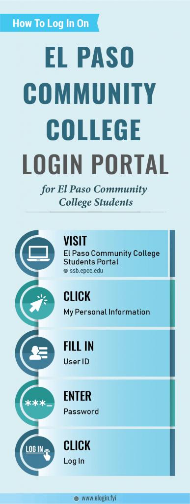 El Paso Community College Login Portal