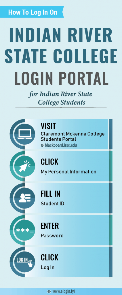 Indian River State College Login Portal