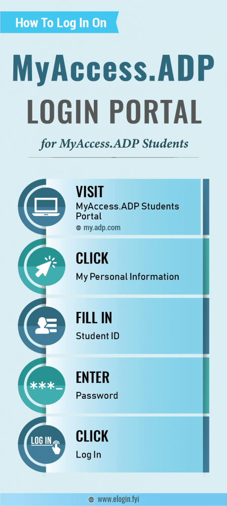 MyAccess.ADP Login Portal