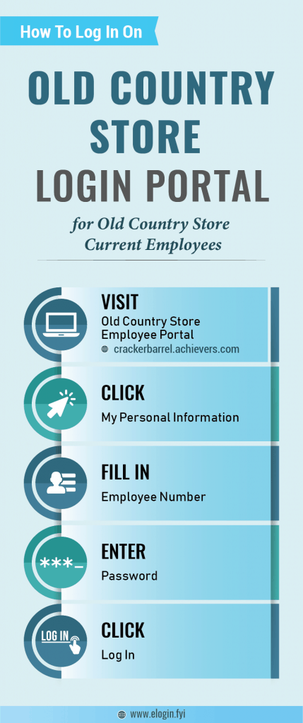Old Country Store Login Portal