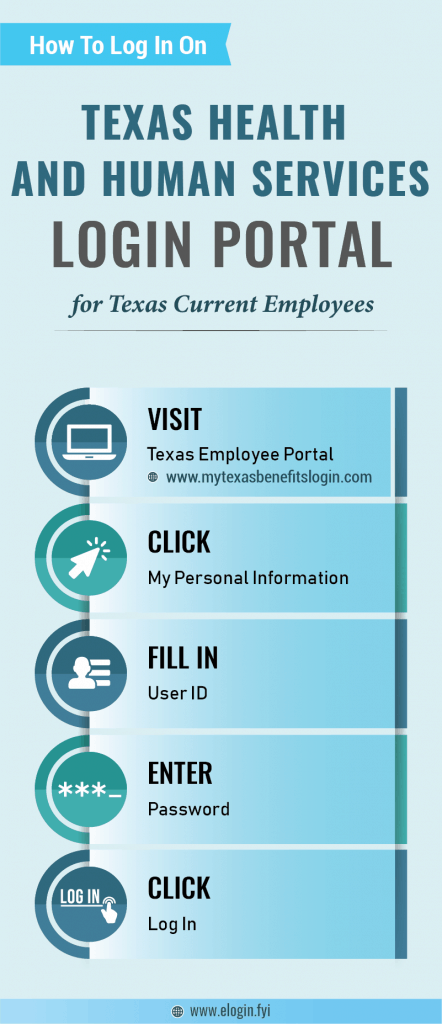Texas Health and Human Services Login Portal