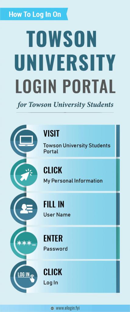 Towson University Login Portal