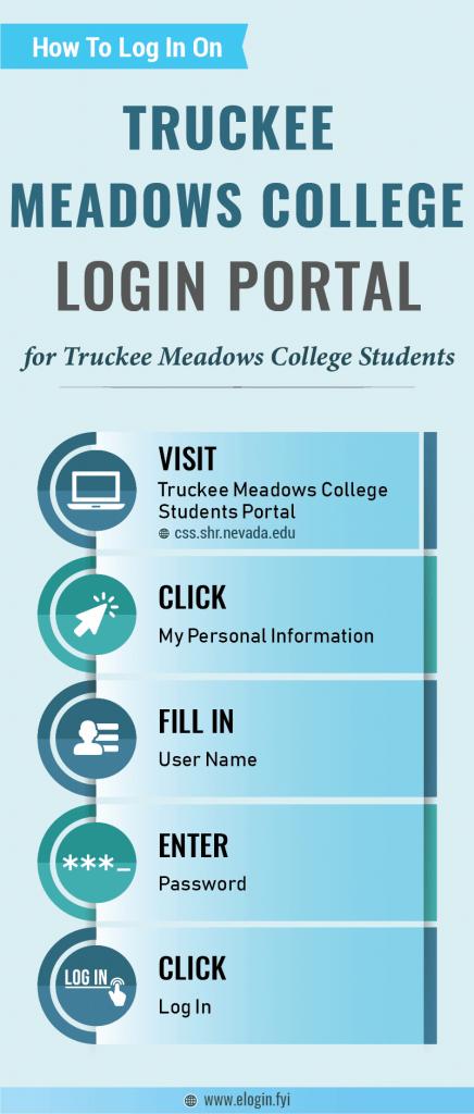 Truckee Meadows College Login Portal