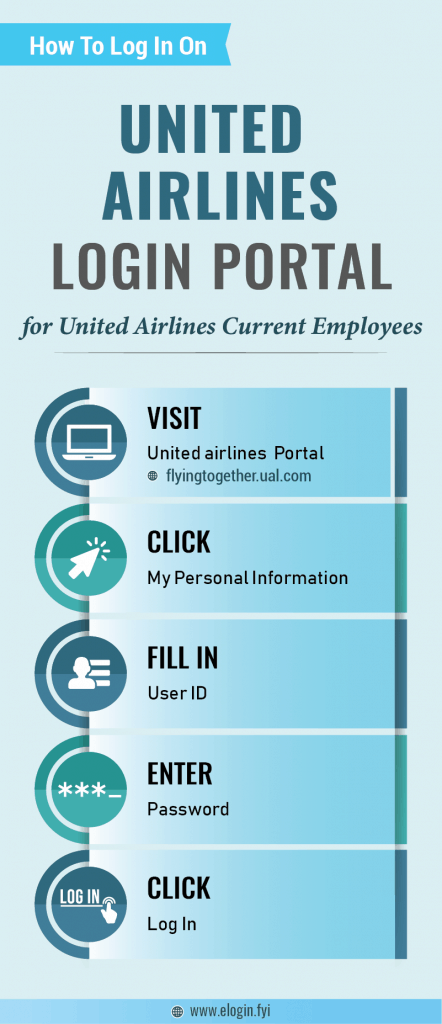 United Airlines Login Portal