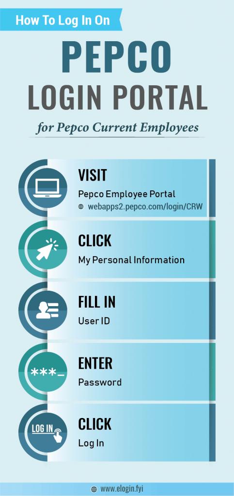 Pepco Login Portal