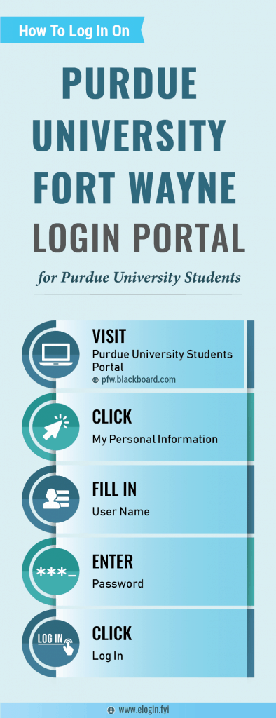 Purdue University Fort Wayne Login Portal