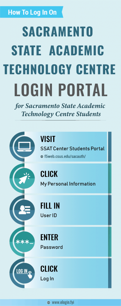Sacramento State Academic Technology Centre Login Portal