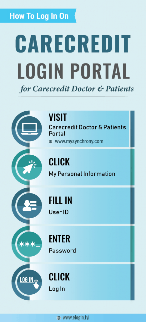 Carecredit Login Portal